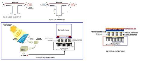 conditioner air conditioning wiring diagram heil air