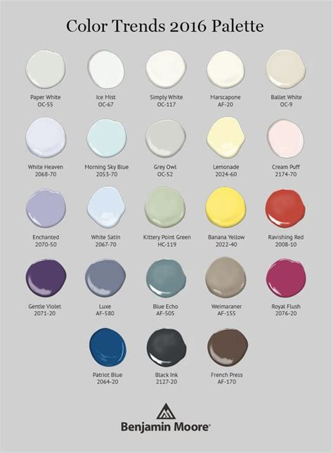 benjamin moore color of year and trends for 2016 benjamin moore simply white 5 things to know