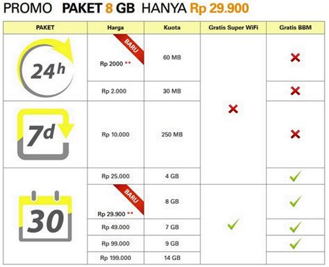 indosat super internet share the knownledge paket baru super internet indosat share the knownledge