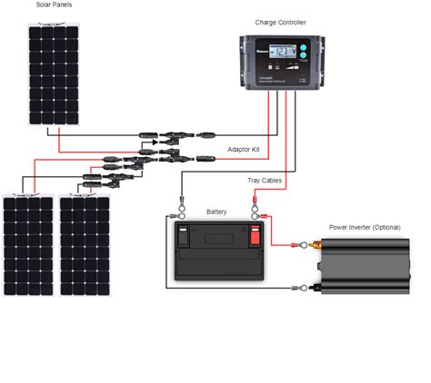 100 renogy solar panel wiring diagram solar panel