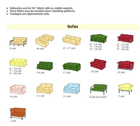 yardage for sofa 799 fabrics
