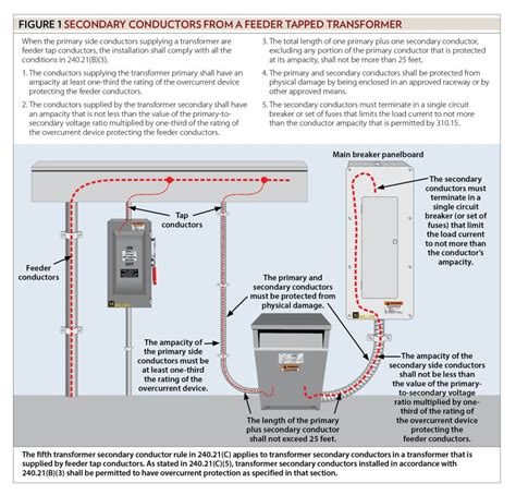 acme transformer wiring diagrams single phase wiring