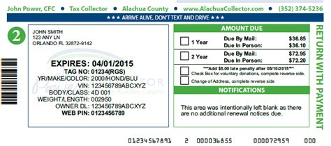 Alachua County Property Tax Records Tax Collector Overhauls Registration Renewals Alachua
