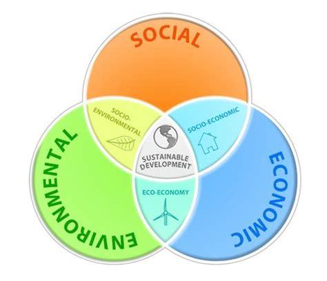 sustainability venn diagram pin by presidio graduate school on susty infographics