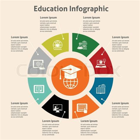 education infographics education global studying infographic with pie