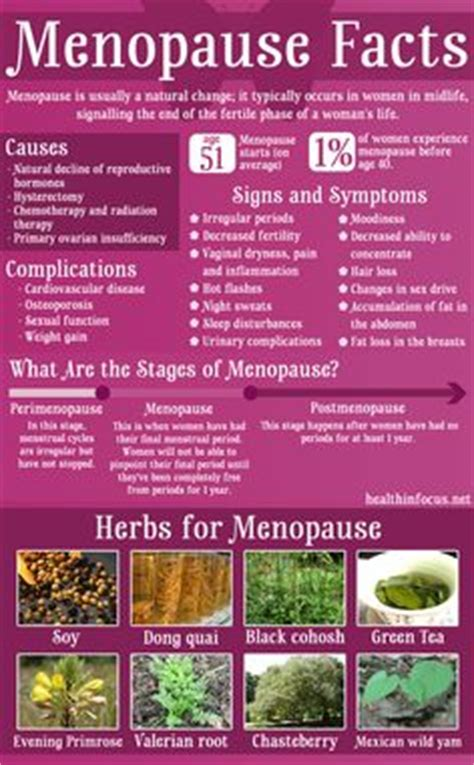 1000 ideas about menopause signs 1000 images about exercise on pinterest reduce belly