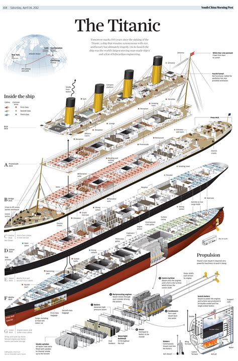 titanic floor plans graphics info september 2012
