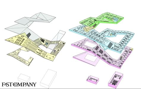 Seattle Public Library Floor Plans by Architecture That Boosts The Bottomline
