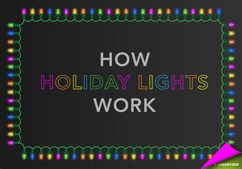 how do christmas lights work lizardmedia co