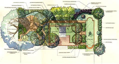Southern Garden Garden Landscape Plan One Garden Design Plans