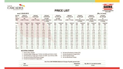 synonyms of table list of synonyms and antonyms of the word price list