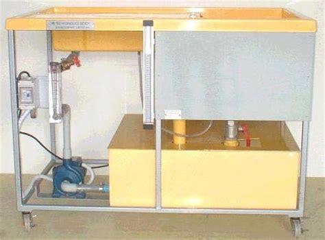 fm 100 hydraulics bench volumetric edlabquip