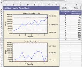 quality assurance metrics template excel exles for quality assurance kpis management tools