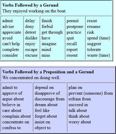 verb patterns gerund and infinitive is