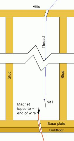 diagram how to use wire fishing tools 37 wiring diagram