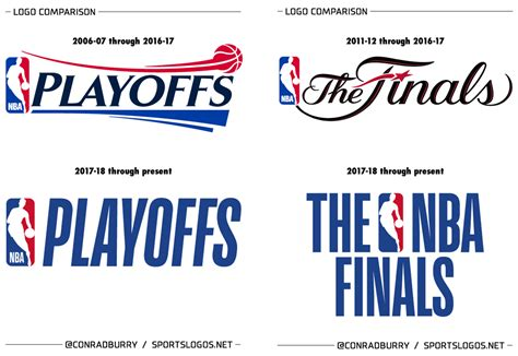New Of Mba Playoffs by Brand New Nba Finals Playoff Look