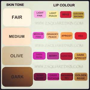 lip color for skin there are different shades of lip colors for all skin