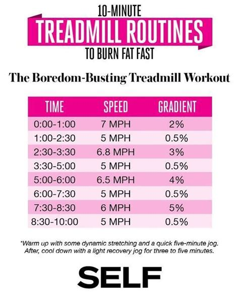 The Best Routine For Burning by 10 Minute Treadmill Exercises To Burn Fast Treadmill