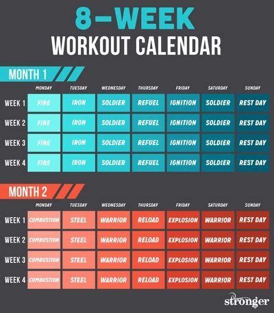 six 8 week challenge 10 free workouts to get you fitter and stronger