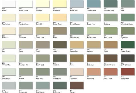 furniture wood stain colors cabot stains color chart http www wood deck stain finishes