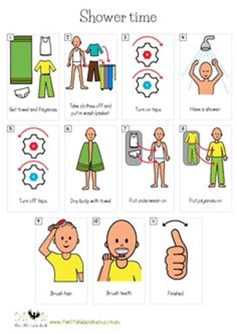 How To Wash Your In The Shower by Visual And Emotional Supports On Visual