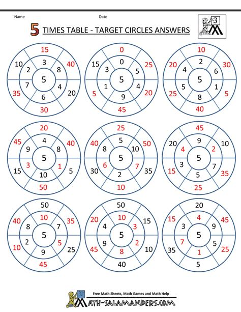 Table For Five by Times Table Math 5 Times Table Sheets