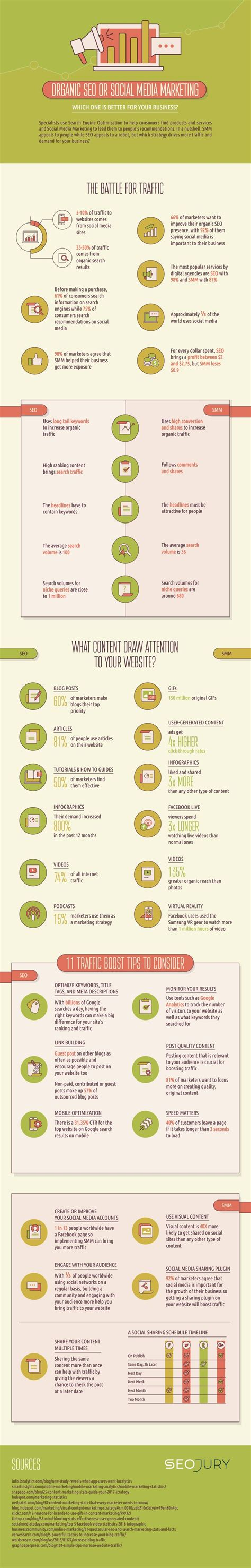 Seo Marketing Company 1 11 tips to boost website traffic infographic