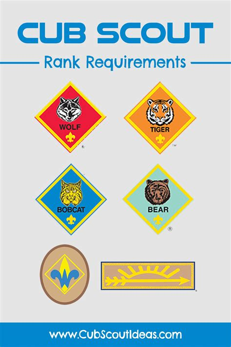 cub scout blue and gold program template top result 20 fresh cub scout blue and gold program