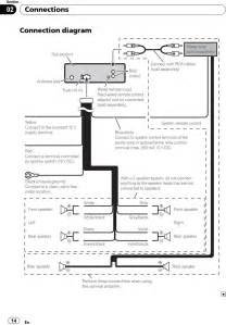 pioneer 14 pin harness diagram wiring diagram schematic
