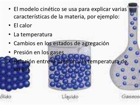 el modelo coach para modelo cin 233 tico de la materia