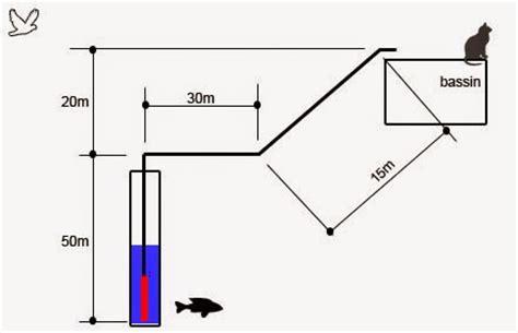 pompe pour puit 2014 dimensionnement pompage solaire 1 energie solaire