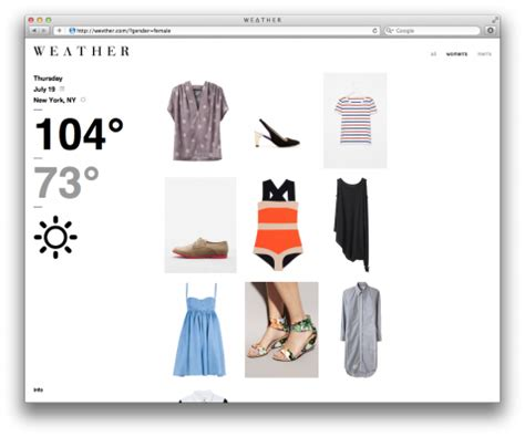 Weather Wardrobe by Wevther Weather Wardrobe Suggestions Bluesyemre