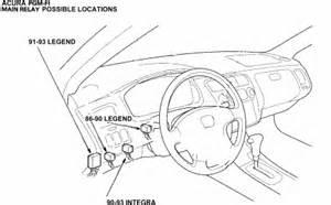 Acura Location 92 Acura Integra