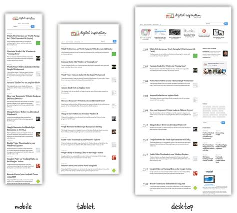 design guidelines for websites getting started with responsive web design a dummies guide