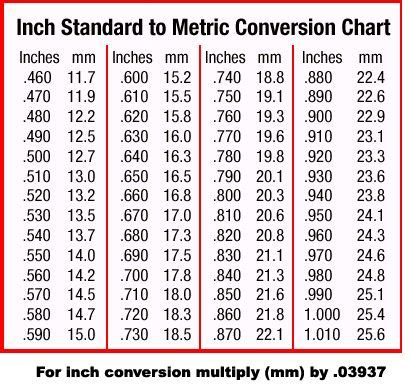 metric conversion chart inches to feet best 25 metric best 25 metric to standard conversion ideas on pinterest