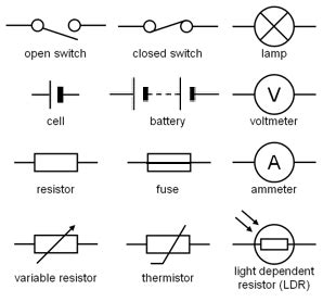 circuit symbols circuit schematic diagram
