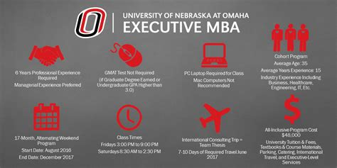 Cheap Executive Mba by Professional Mba Thesis Assistance