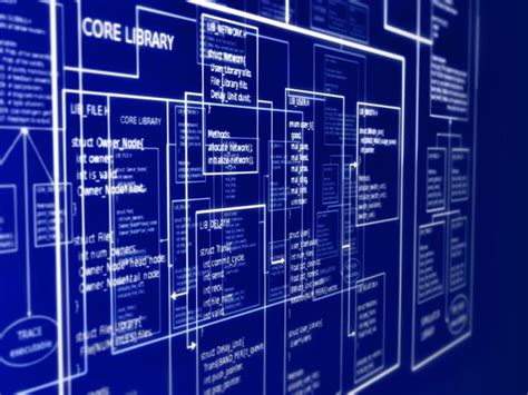 software architecture software architecture consulting