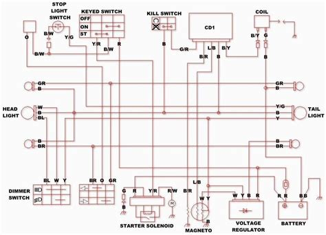 coolster 200cc wiring diagram wiring diagram