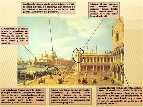 cuadros del siglo xviii venecia canaletto siglo xviii la ciudad en el arte