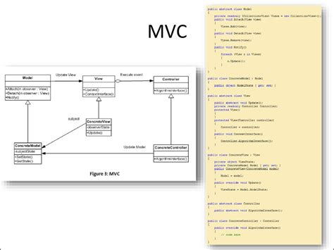 mvc pattern types mvc and mvp references презентация онлайн