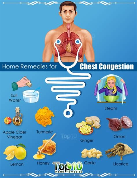 home remedies for chest congestion top 10 home remedies