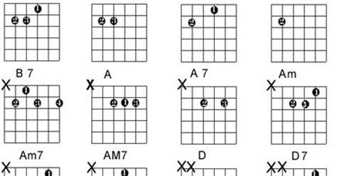 belajar kunci gitar mencintaimu sai mati mengenal sistem awal melodi gitar koleksi musik indonesia