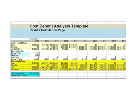 cost benefit analysis template cost benefit analysis template free