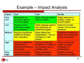 change impact assessment template business change impact assessment template business