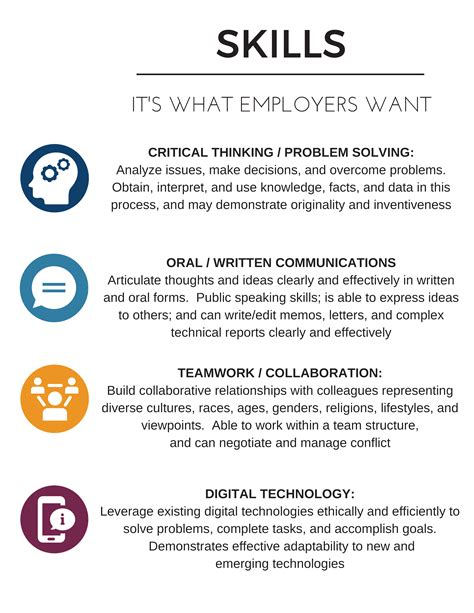 what do employers really think about coding bootcs indeed resumes and cover letters the