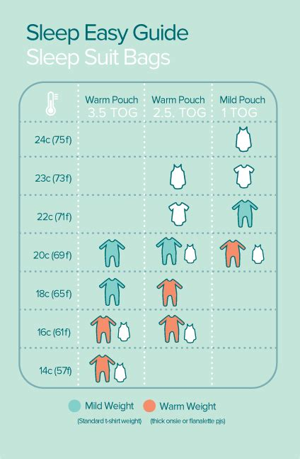 sleep what to wear guide ergopouch