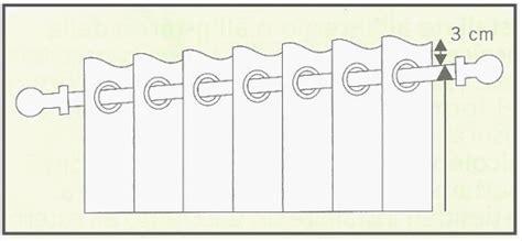 tenda con anelli come prendere le misure esatte dei vari tipi di tende per