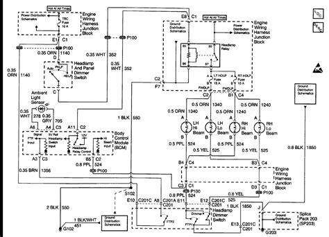wiring diagram 1999 gmc 6500 wiring diagram for free chevy kodiak 6500 wiring diagrams dodge ram wiring diagram wiring diagram odicis