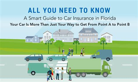 find florida car insurance quotes alliance associates